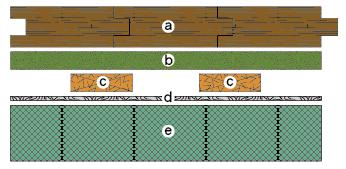qa-schematic-01